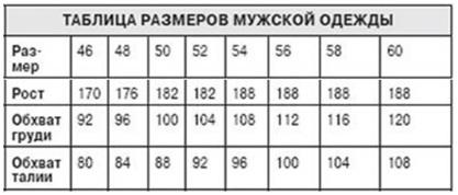57c2b9e4cd93 Таблица размеров одежды для мужчин в России