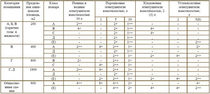 Проверка медицинских книжек в Щёлково