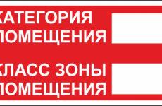 Особенности помещений различных категорий по пожарной безопасности