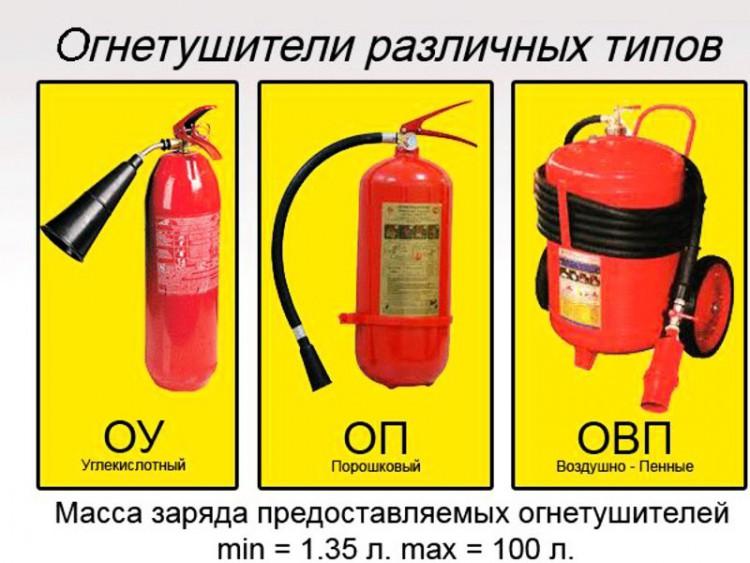 типы огнетушителей и правила их использования