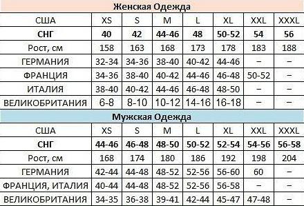 35d1a1fe167 Российский размер одежды  таблица